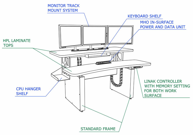 adjustable height 911 dispatch console station